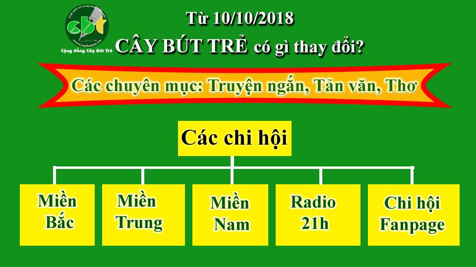 cay but tre - [Thông báo]: Hoạt động của Cây Bút Trẻ từ 10/10/2018