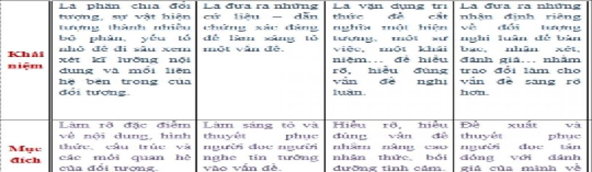 Thảo luận: Thế nào là bình văn và cách bình văn (bình luận văn học) sao cho chuẩn?